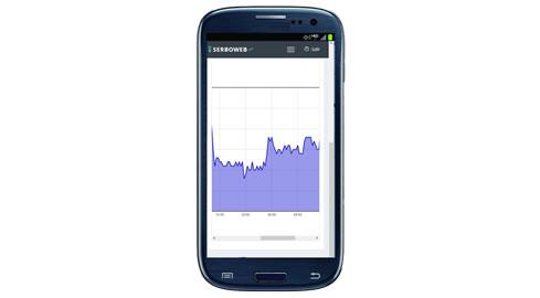 software-telemedida-movil